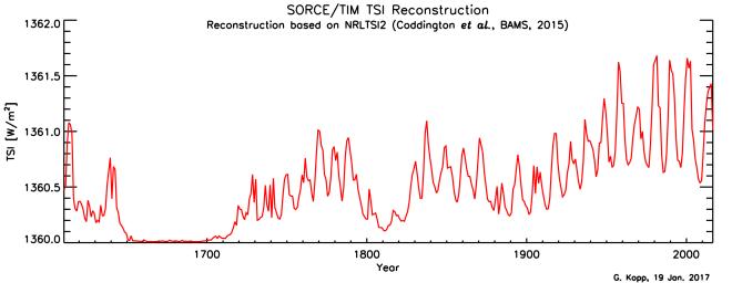 TIM_TSI_Reconstruction-1