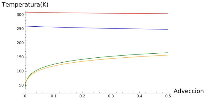 clima   SageMathCloud(1)