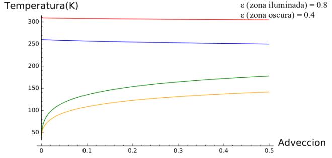 clima   SageMathCloud(2)