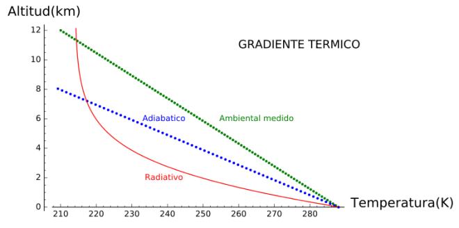 radiation-sagemathcloud4