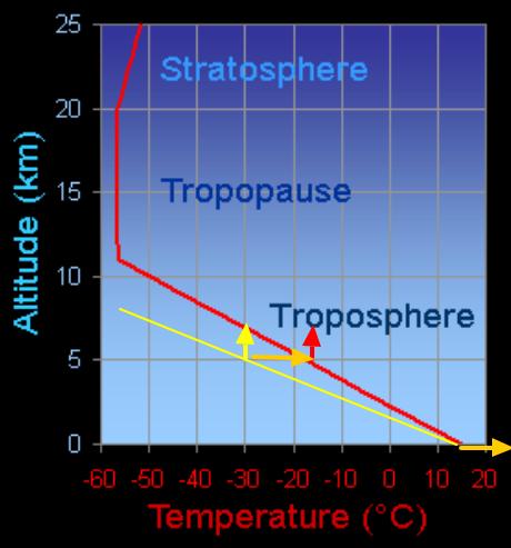Editar entrada ‹ La ciencia de Svante Arrhenius — WordPress.com(1)