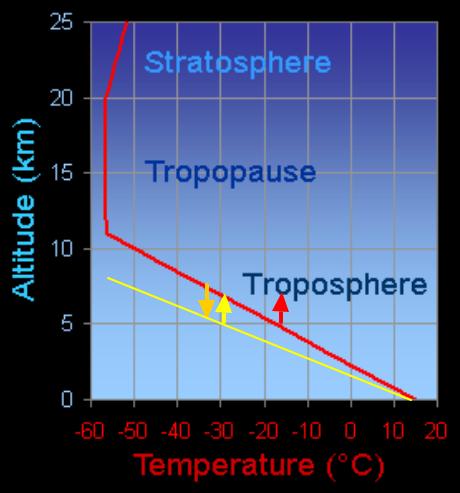 Editar entrada ‹ La ciencia de Svante Arrhenius — WordPress.com(2)
